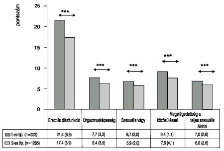 diuretikumok a cukorbetegség magas vérnyomásához lehetséges-e paradicsomot enni magas vérnyomásban